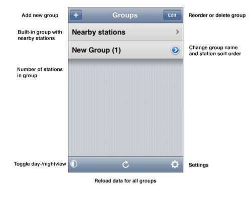 Grouplist Screenshot